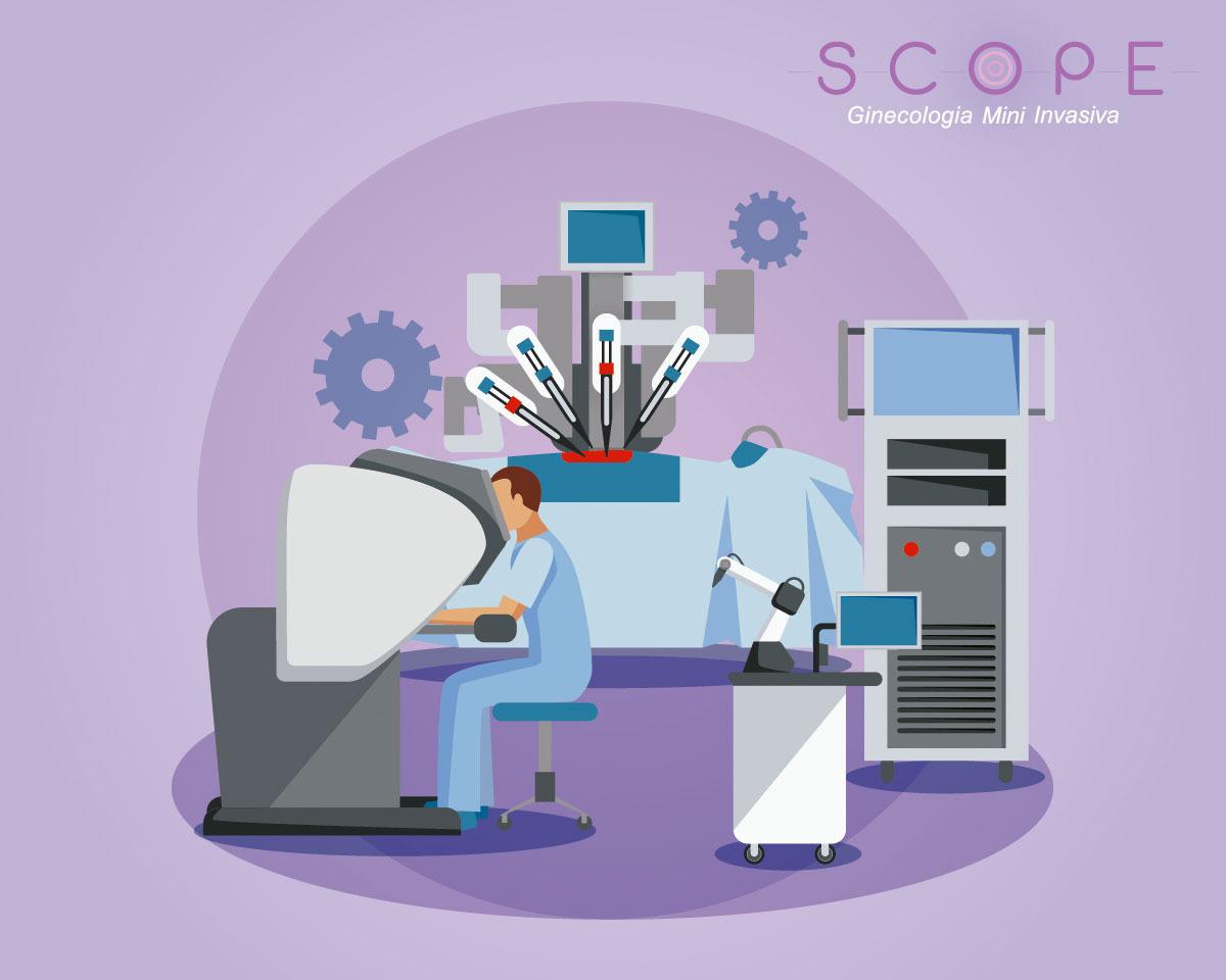 Cirurgia robótica: mais precisão no tratamento de casos ginecológicos complexos