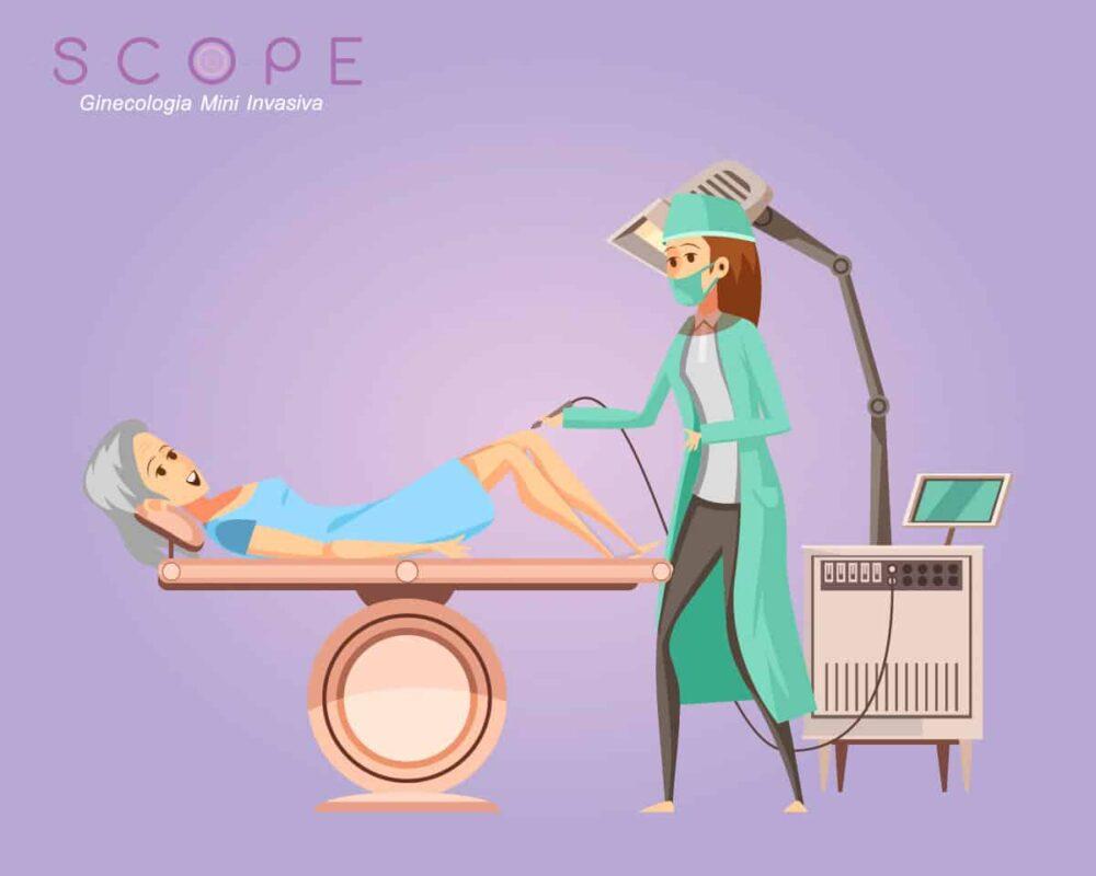 Síndrome Geniturinária da Menopausa: o que é e quais são as opções de tratamento