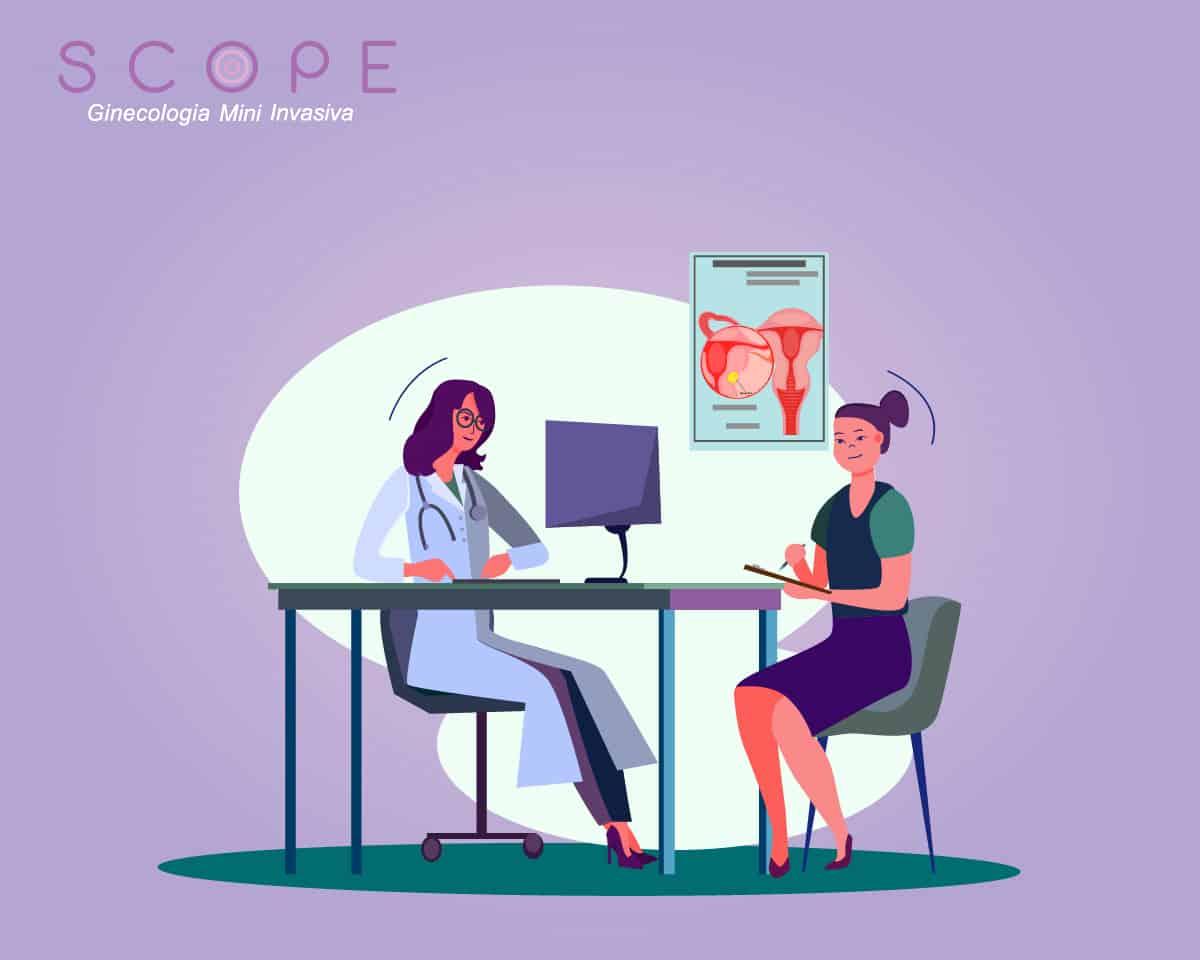 Entrevista Scope: Dra. Ana Gagliardi explica miomas e tratamentos